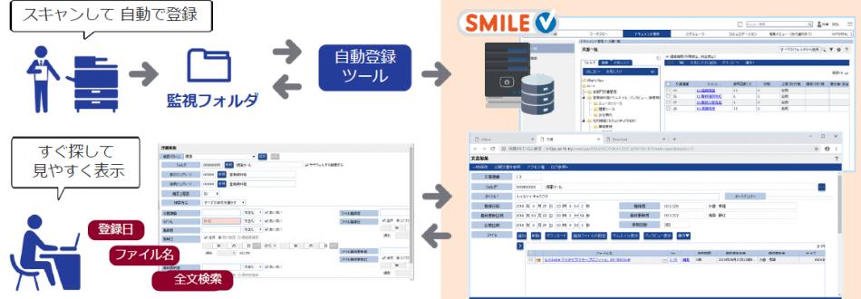 eValue V製品詳細1