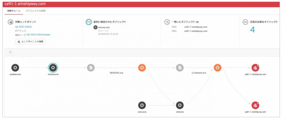 Trend Micro Apex One(セキュリティ監視付)製品詳細2