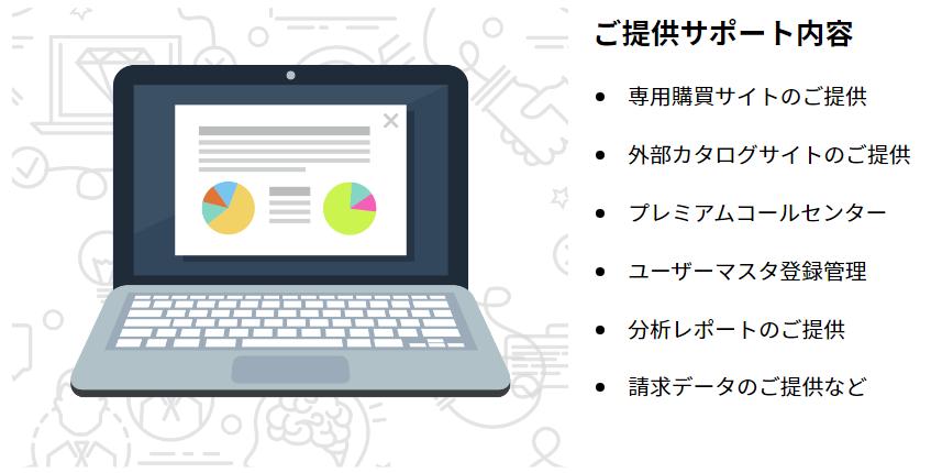 モノタロウカタログ連携(パンチアウト)サービス製品詳細3