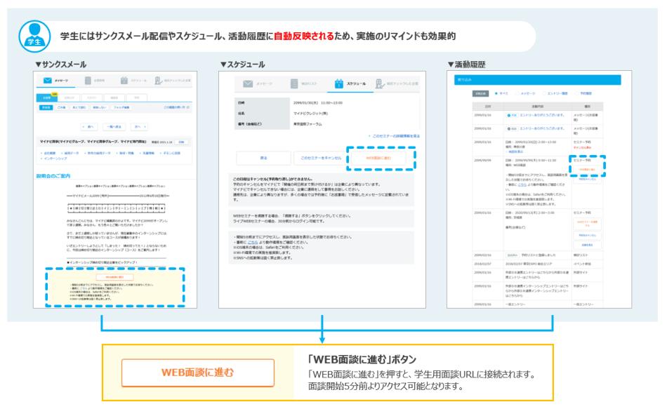 WEB面談で企業と学生の相互理解を!~ マイナビ2022製品詳細2