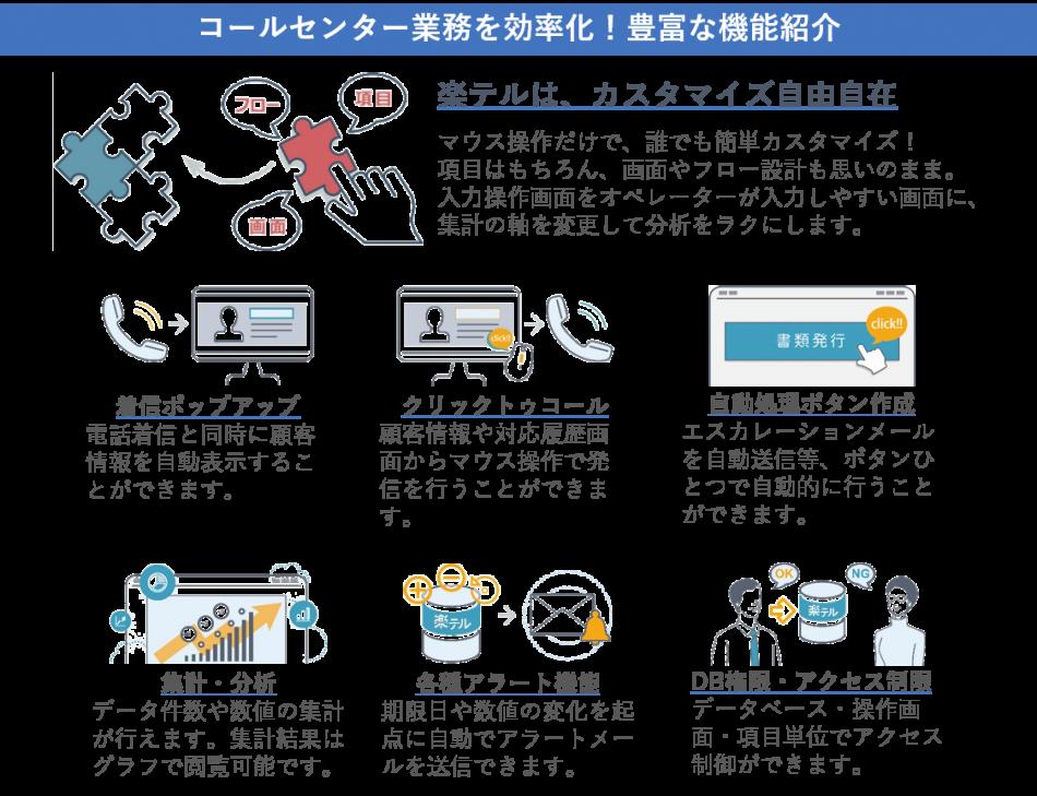 楽テル製品詳細3