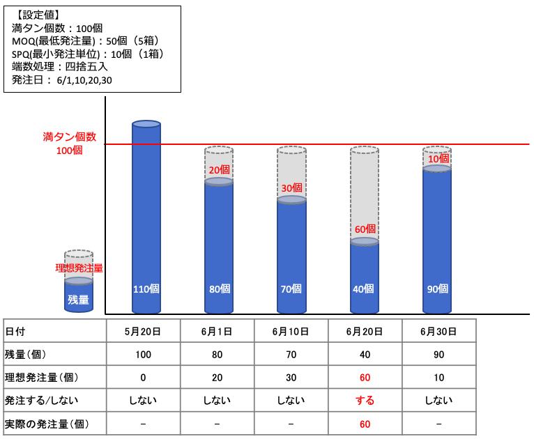 スマートマット( Smart mat )製品詳細3