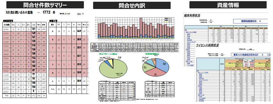 ITヘルプデスクサービス製品詳細2