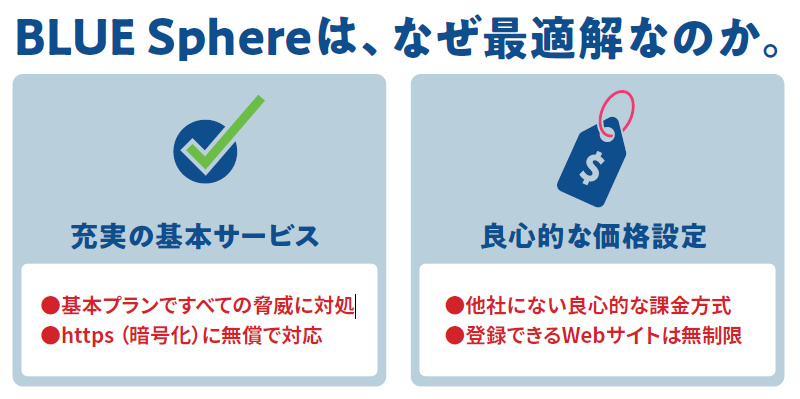 BLUE Sphere製品詳細2