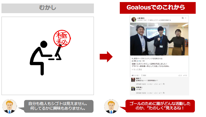 Goalous製品詳細2