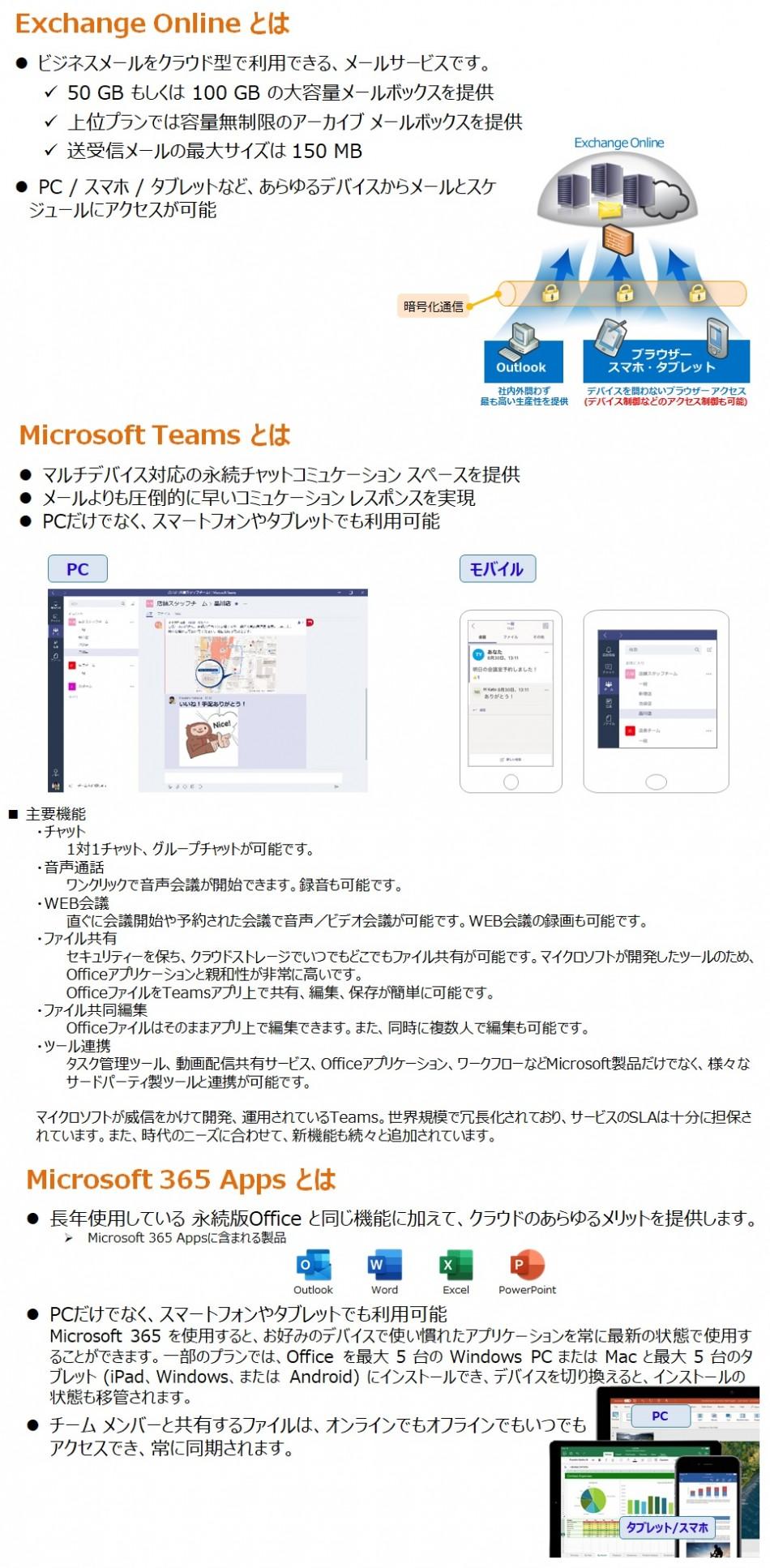 「Microsoft365」+サポートサービス製品詳細3