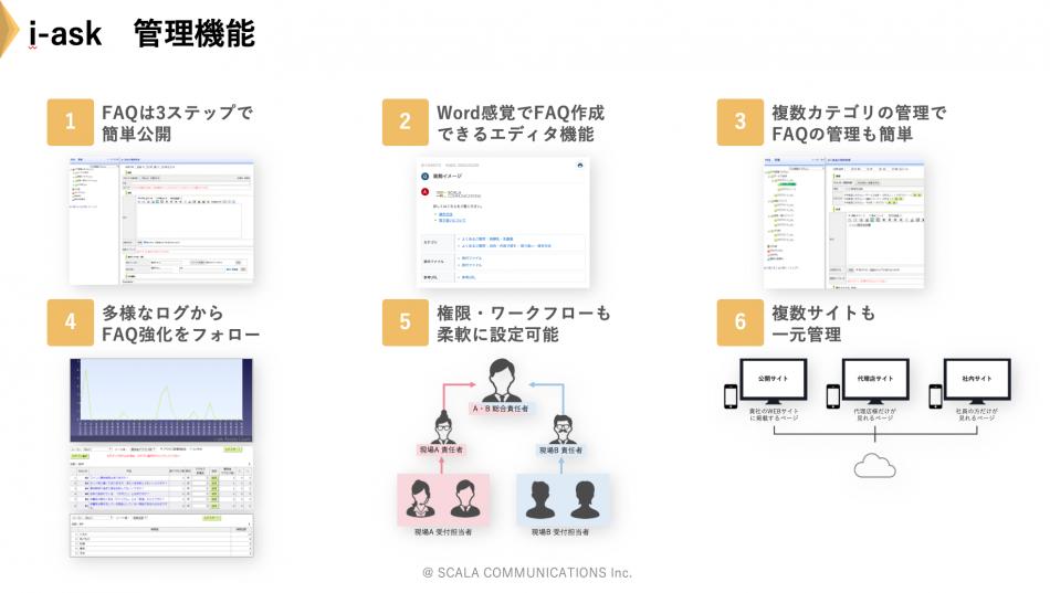 i-ask製品詳細3