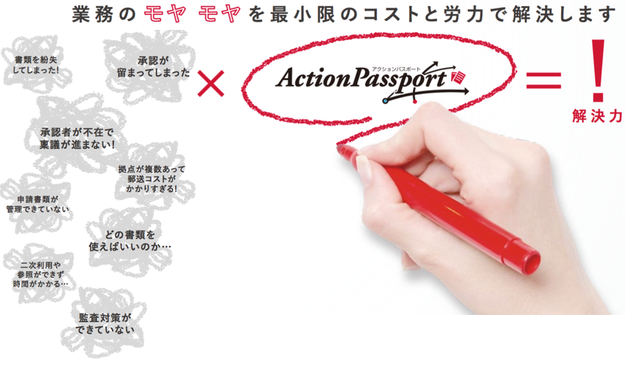 ActionPassport製品詳細1