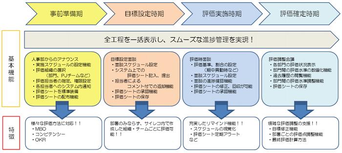 サイレコ製品詳細3