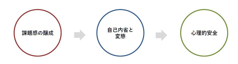 新入社員向け研修製品詳細1