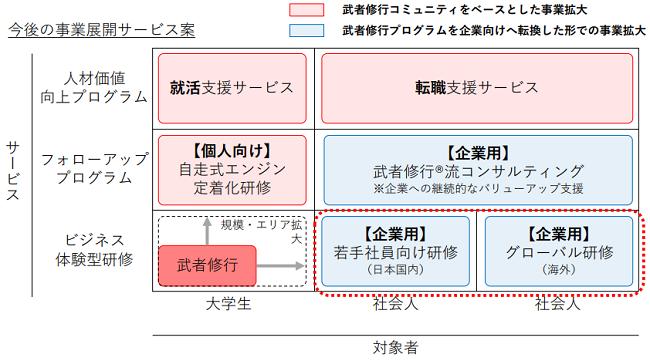 マネジメント研修製品詳細3