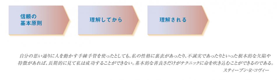 ヘルピング・クライアンツ・サクシード製品詳細3