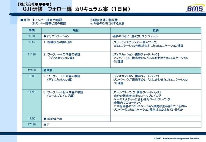 マネージメント研修製品詳細1