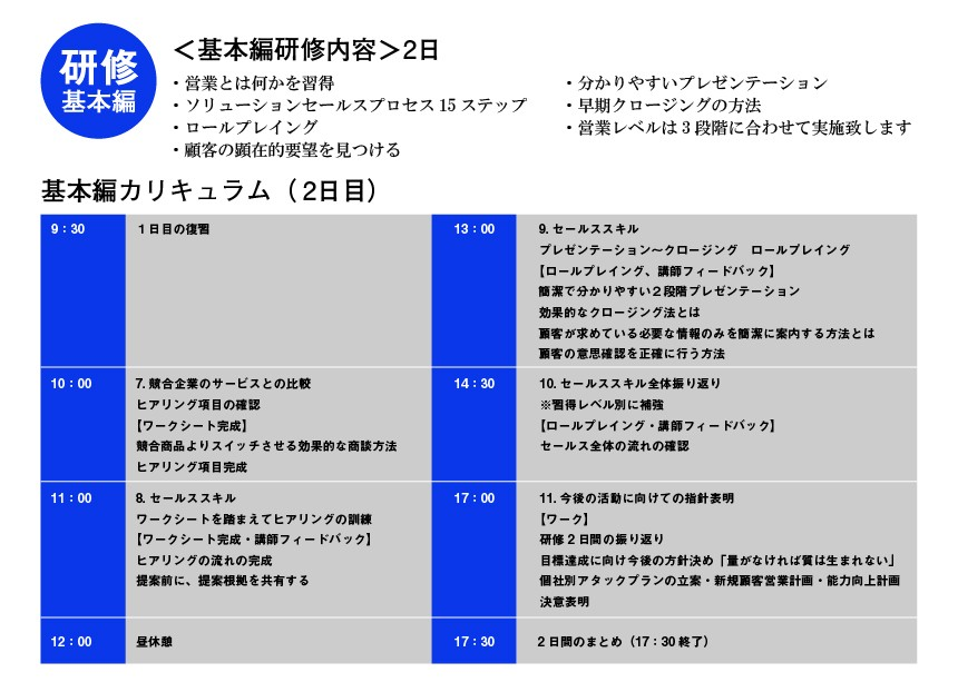 ソリューションセールス研修製品詳細1