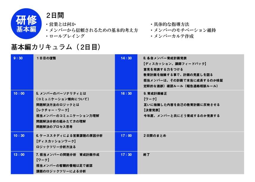 コミュニケーション力研修製品詳細1