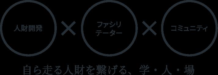 株式会社旅武者製品詳細1