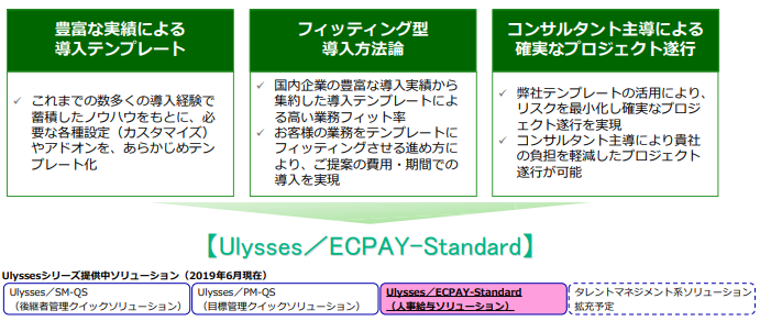 Ulysses/ECPAY-Standard製品詳細2