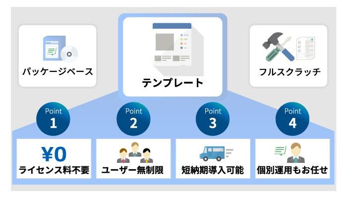 生産準備BOMソリューション製品詳細3