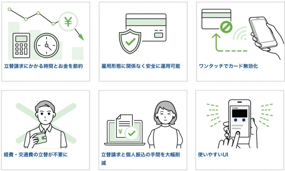 SmartGo Staple製品詳細2