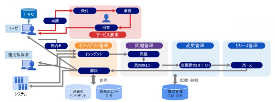 Senju/SM製品詳細2