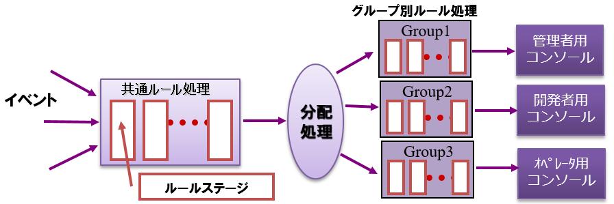 Senju/EN製品詳細2