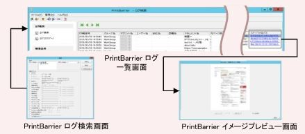 PrintBarrier製品詳細3