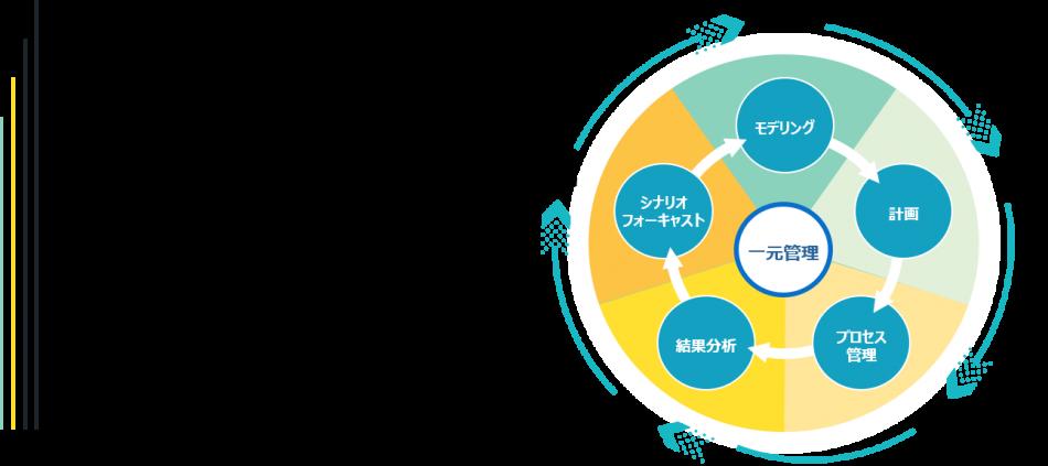 ScaleModel組織マネジメントプログラム製品詳細2