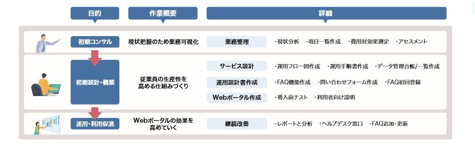 ReSM plus製品詳細3