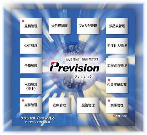 Prevision プレビジョン製品詳細1