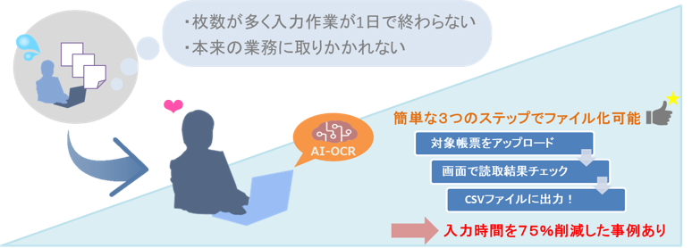 AI-OCR(DX Suite)製品詳細1