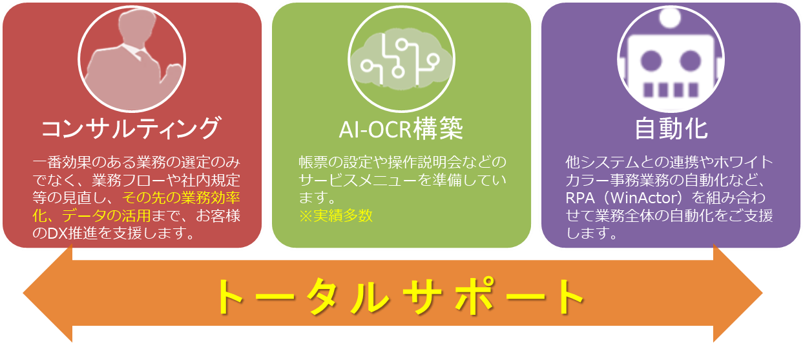 AI-OCR(DX Suite)製品詳細2