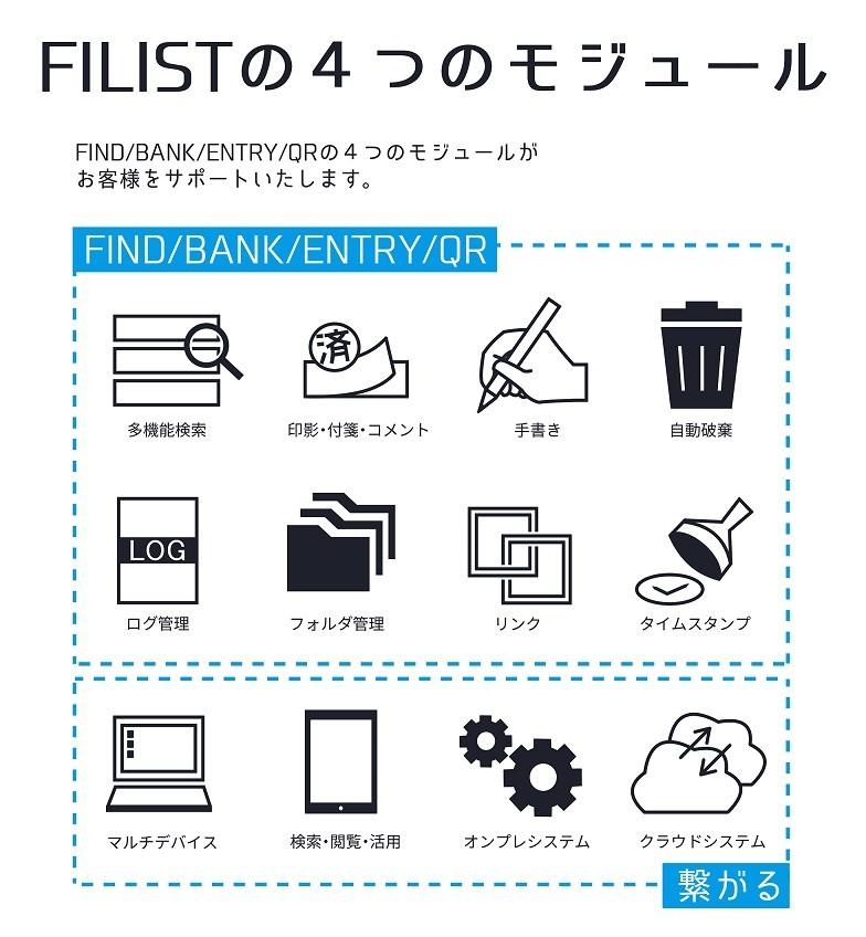 FILIST SYSTEM製品詳細1