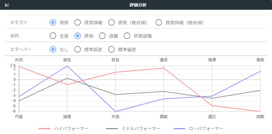 「アッテル」製品詳細3