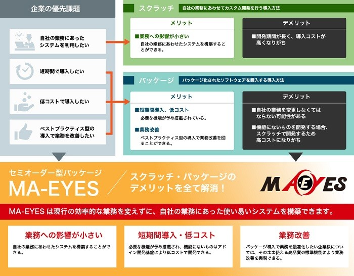 MA-EYES製品詳細2