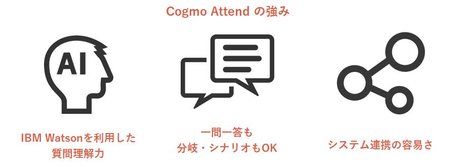 Cogmo Attend製品詳細1
