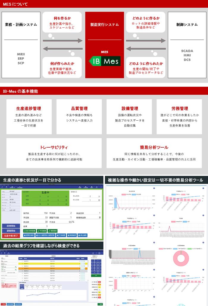 IB-Mes製品詳細1