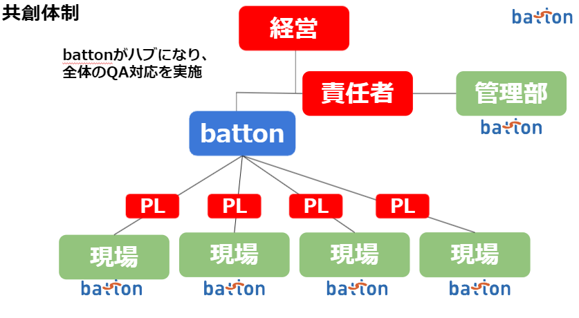 batton製品詳細2