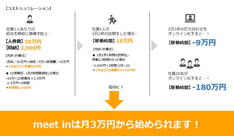 meet in製品詳細3