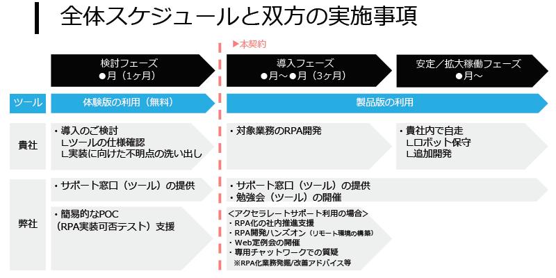 RaQubo製品詳細3