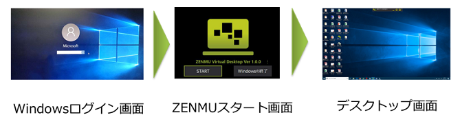 Zenmu Virtual Desktop製品詳細2