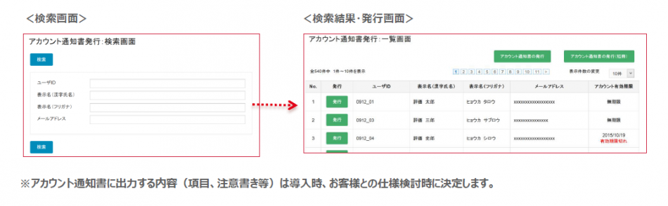 D-PLAMS製品詳細3