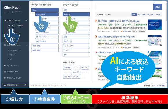 Click Navi製品詳細1
