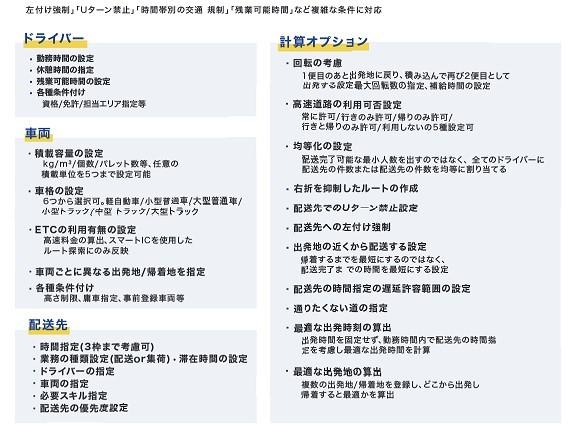 Loogia製品詳細1
