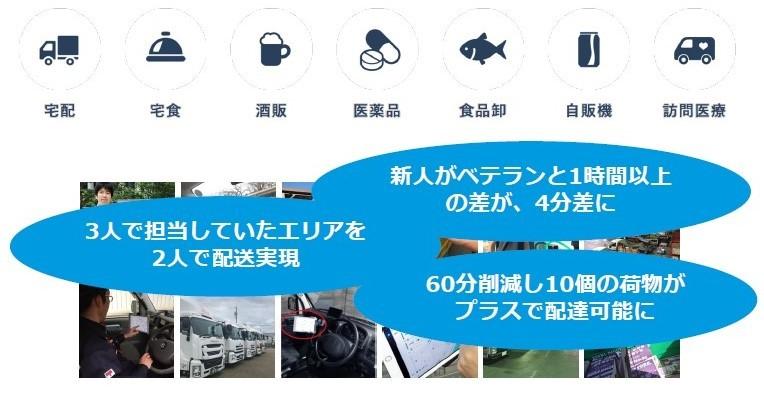 Loogia製品詳細3