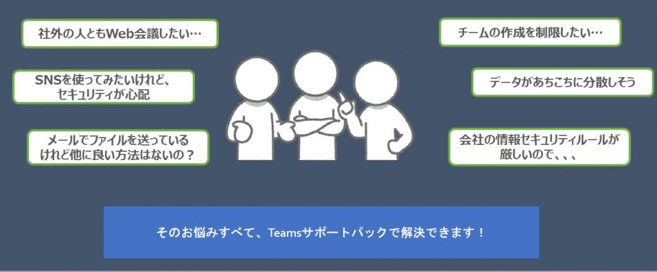 「Microsoft Teamsサポートパック」製品詳細2