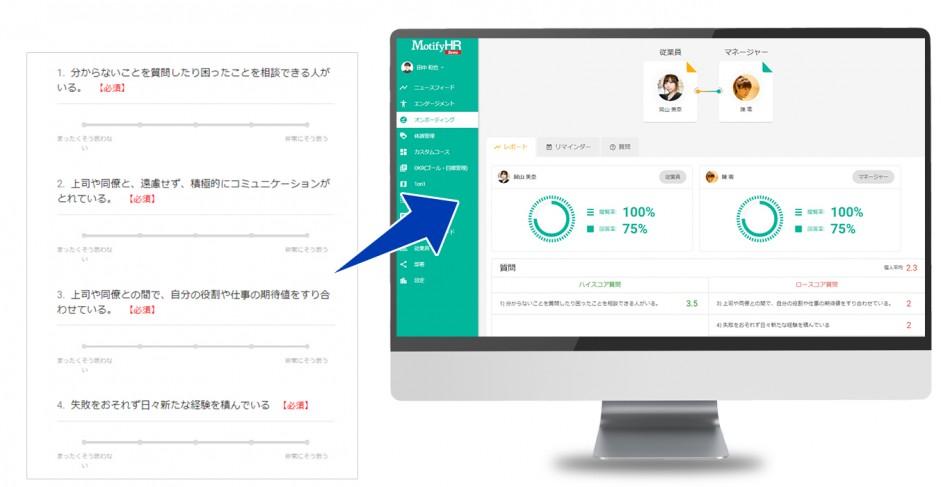 MotifyHR製品詳細2