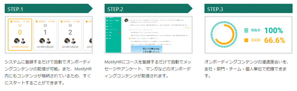 MotifyHR製品詳細3