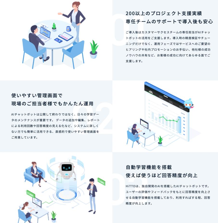 シェアNo.1!AIチャットボットHiTTO製品詳細3