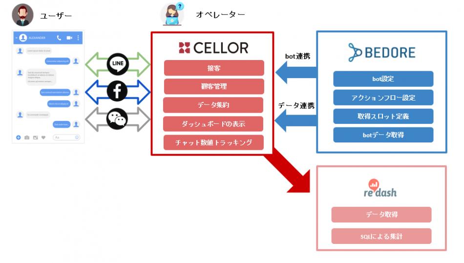 ChatSeller製品詳細2