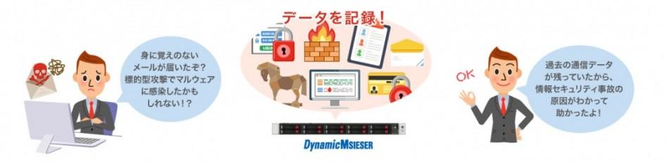 Dynamic MSIESER製品詳細1